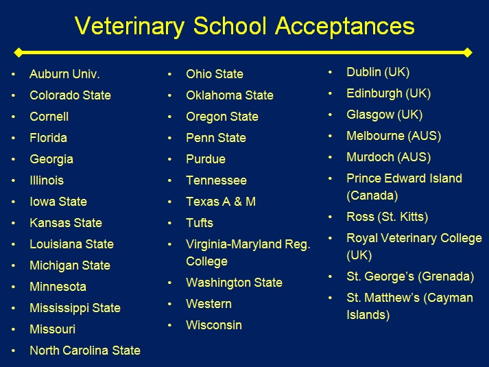 Veterinary Medicine college degrees majors